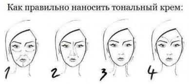 Урок макияжа для начинающих: пошагово с фото